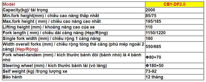 XE NÂNG TAY THẤP NIULI CBY-DF2.0 (TẢI TRỌNG 2000KG)