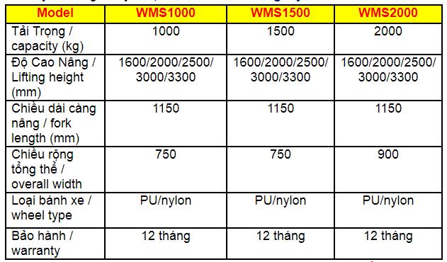 XE NÂNG TAY CAO WMS (TẢI TRỌNG 1000 HOẶC 1500 HOẶC 2000 KG)