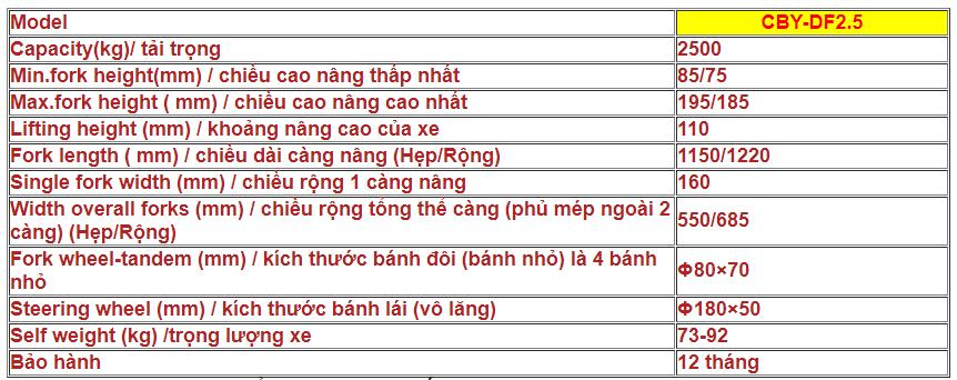XE NÂNG TAY THẤP NIULI CBY-DF2.5 (TẢI TRỌNG 2500KG)